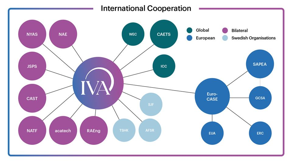 202101-IVA-International-collaboration-PPT-nr3-1200px.png